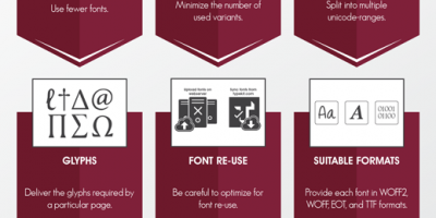 How to Optimize Web Fonts to Perform Better {Infographic}