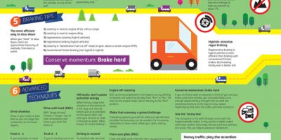 How to Reduce Your Vehicle's Fuel Consumption {Infographic}