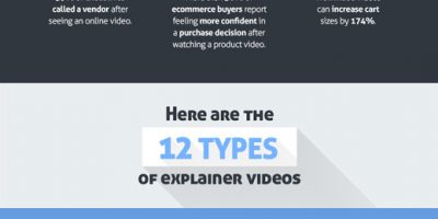 How to Create an Explainer Video {Infographic}