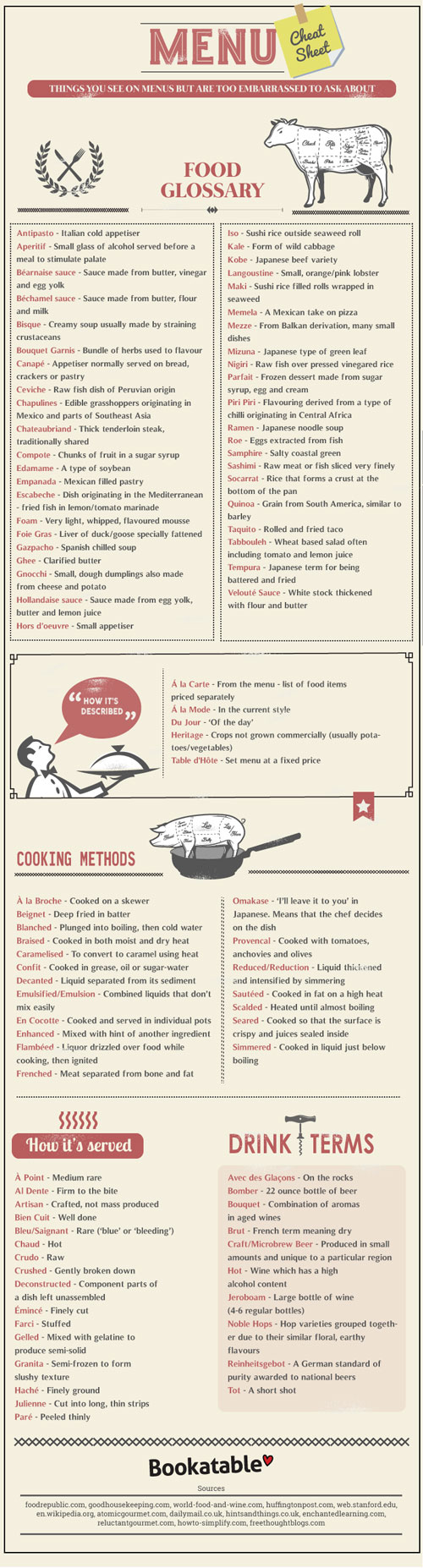 menu-cheat-sheet