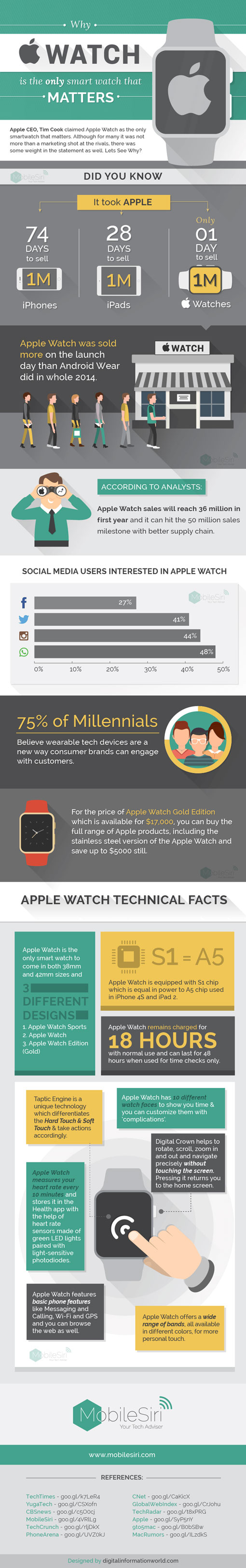 apple-watch-data