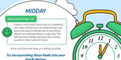 Eating Habits for More Energy {Infographic}