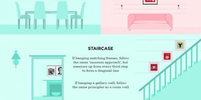 How To Display Art In Your Home {Infographic}