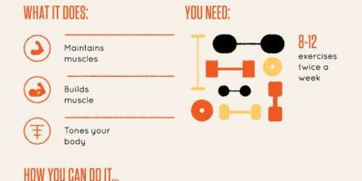 Fitness Regimen For College Fitness {Infographic}