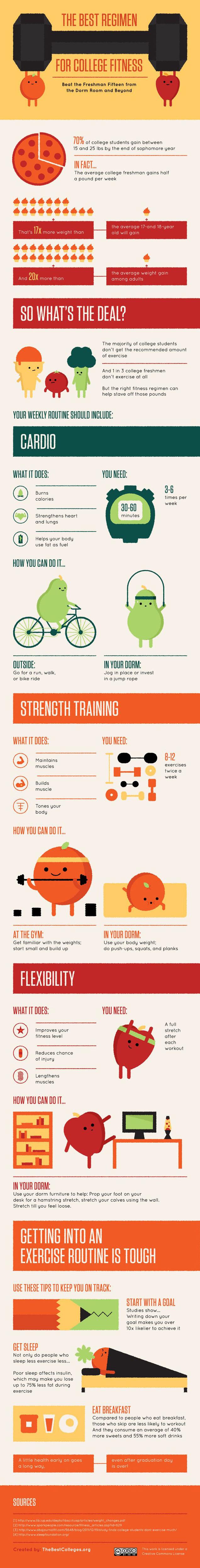 fitness-regimen