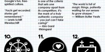 18 Essential Entrepreneur Mantras {Infographic}