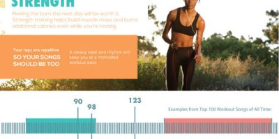 How to Choose The Perfect Workout Music Mix {Infographic}