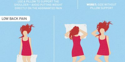 Best & Worst Sleep Positions for Chronic Pain {Infographic}
