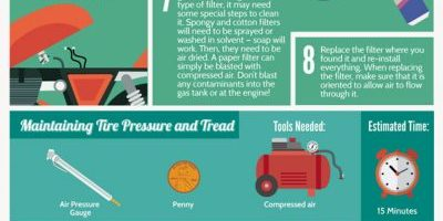 DIY Motorcycle Maintenance [Infographic]
