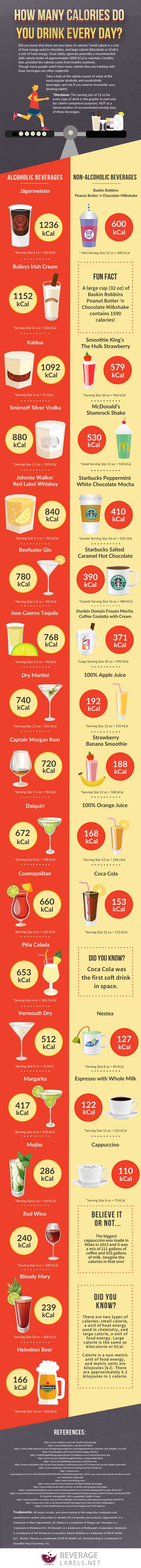 calories-from-drinks