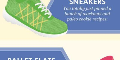 What Your Shoes Say About You {Infographic}