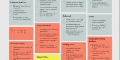 Product Launch Checklist {Infographic}