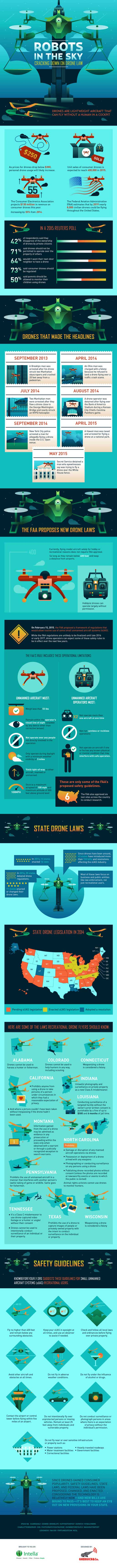 drone-laws