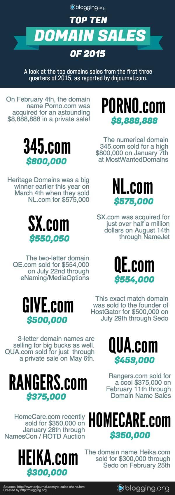 domain-sales