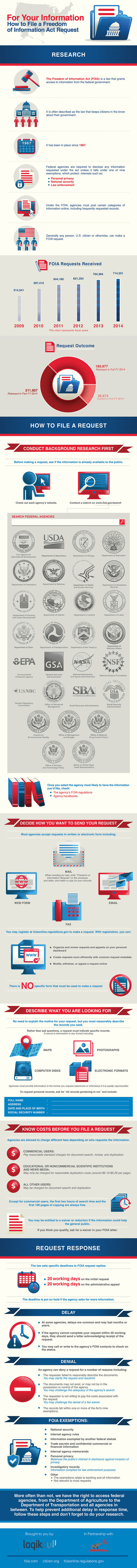 foia-request-infographic