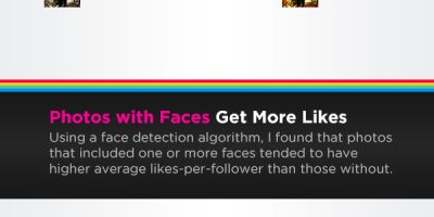 The Science Of Instagram {Infographic}
