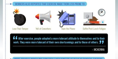 How Does Exercise Affect Productivity {Infographic}