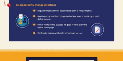 Make Social Media Measurable {Infographic}