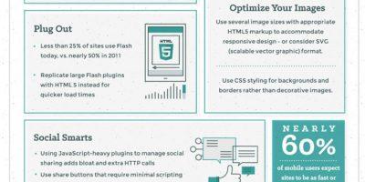 Site Speed Optimization Best Practices {Infographic}