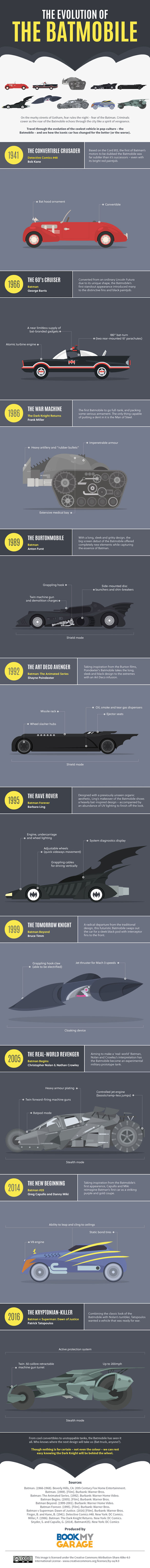 batmobile-evolution
