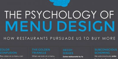 How Restaurants Design Menus To Persuade You To Buy Things