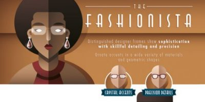 What Do Your Glasses Say About You? {Infographic}