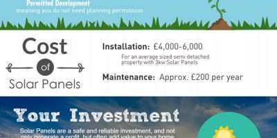 What You Need to Know About Solar Panels [UK]