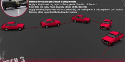 How to Become a Stunt Driver {Infographic}