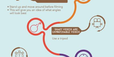 How To Create the Perfect Instagram Video {Infographic}