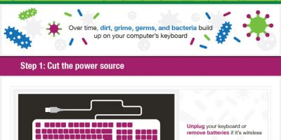 How Dirty Is Your Keyboard? {Infographic}