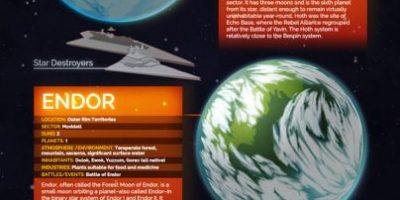 A Tour of the Star Wars Universe {Infographic}