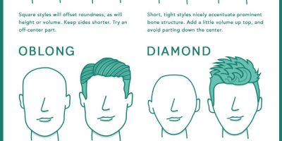 How to Pick a Hairstyle for Your Face {Infographic}