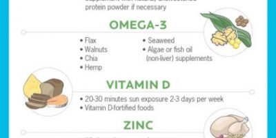 What to Eat When Pregnant {Infographic}