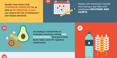 50 Interesting Findings About Alzheimer's