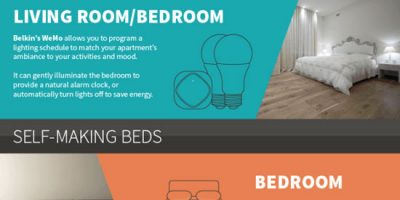 9 Smart Gadgets for Your Home {Infographic}