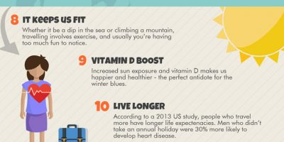 Why Traveling Is Good For You {Infographic}