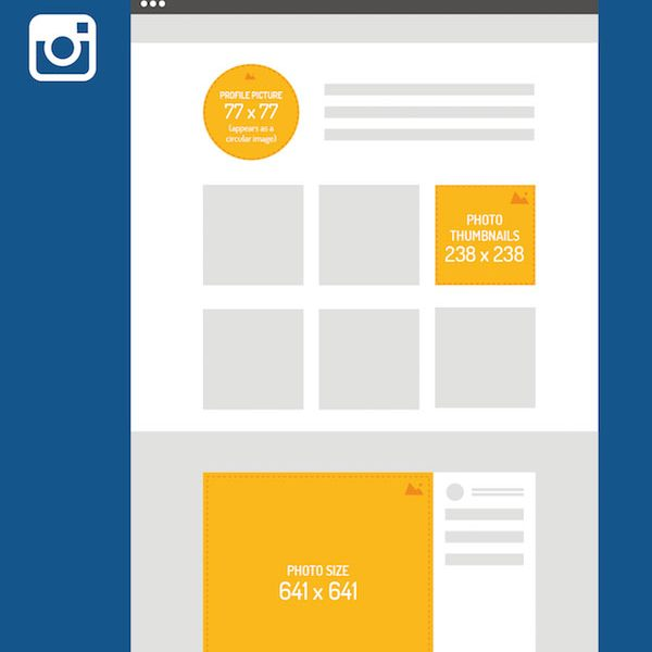 Guide to Social Media Image Sizes {Infographic} - Best