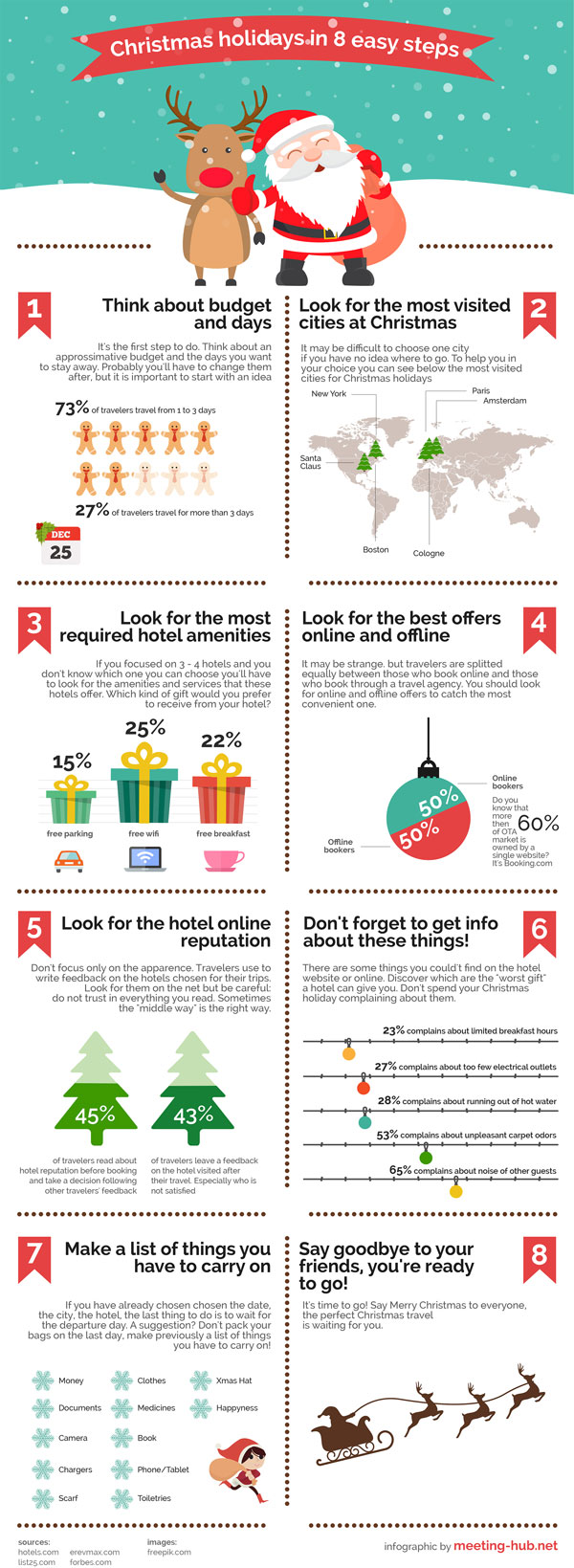 Xmas_infographic_meeting-hub