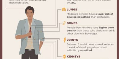 Unexpected Health Benefits of Beer {Infographic}