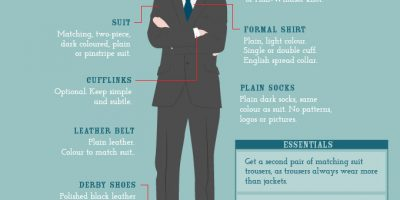 Men's Dress Codes Explained {Infographic}