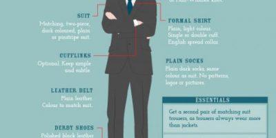 Men's Dress Codes Explained {Infographic}