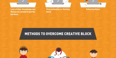 How To Overcome Creative Blocks {Infographic}
