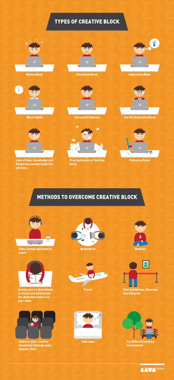 creative-blocks