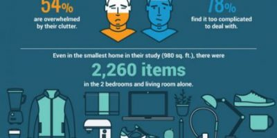 How Much Stuff Do You Actually Own? {Infographic}
