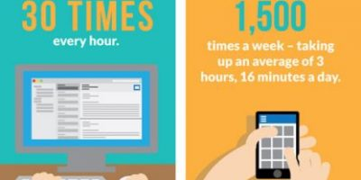 Shorter Attention Spans & Marketers