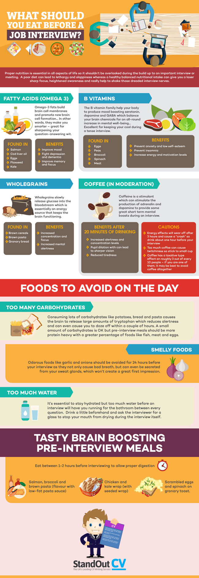 What-To-Eat-Before-Interview-infographic