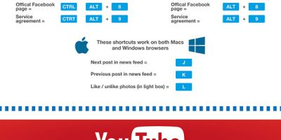 Social Media Keyboard Shortcuts Cheat Sheet