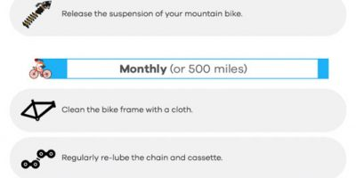 Bicycle Maintenance Guide {Infographic}