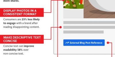 Science Of Creating Highly Shareable Roundup Posts {Infographic}