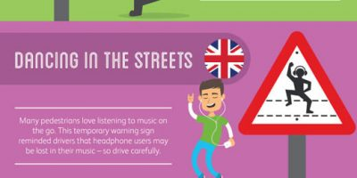 14 Weird Road Signs Around the World {Infographic}